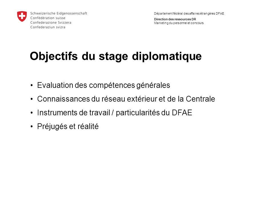 Département fédéral des affaires étrangères DFAE Direction des ressources DR Marketing du personnel et concours Objectifs du stage diplomatique Evalua