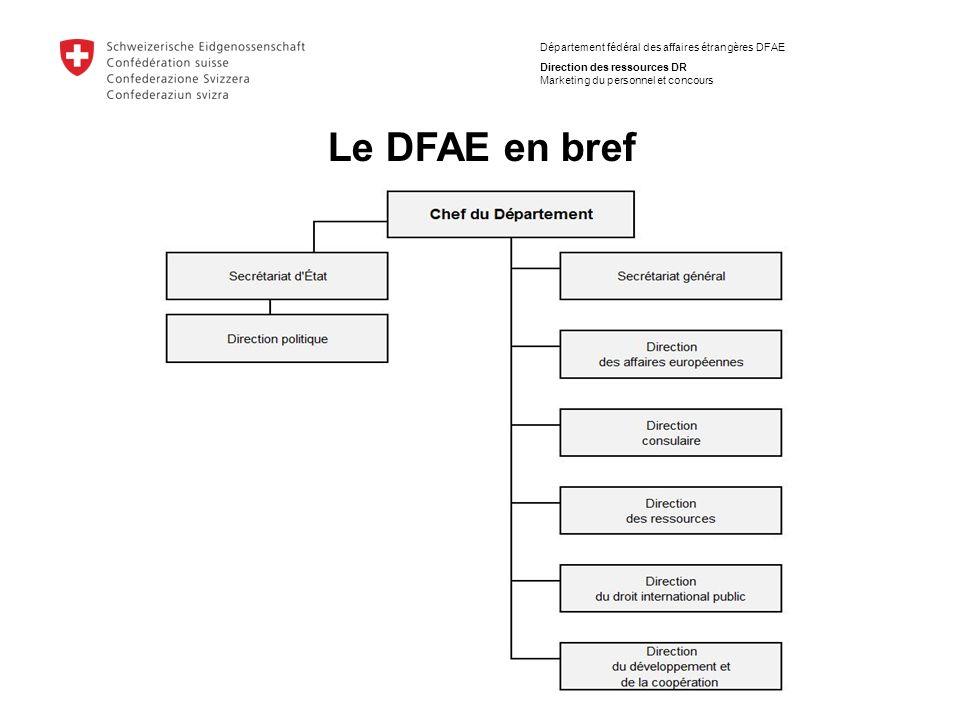 Département fédéral des affaires étrangères DFAE Direction des ressources DR Marketing du personnel et concours Le DFAE en bref