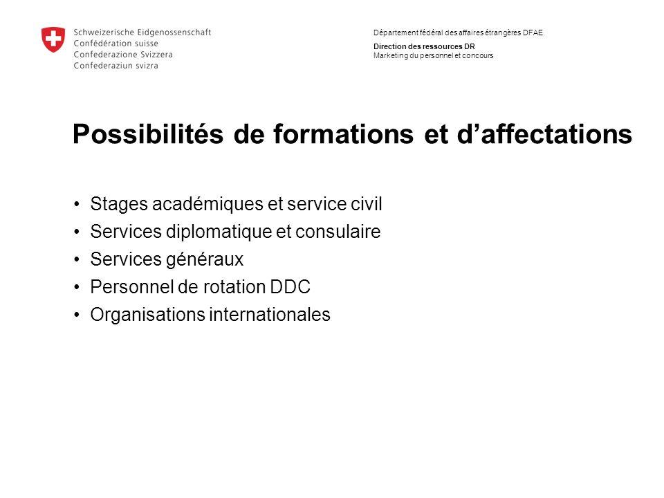 Département fédéral des affaires étrangères DFAE Direction des ressources DR Marketing du personnel et concours Stages académiques et service civil Se