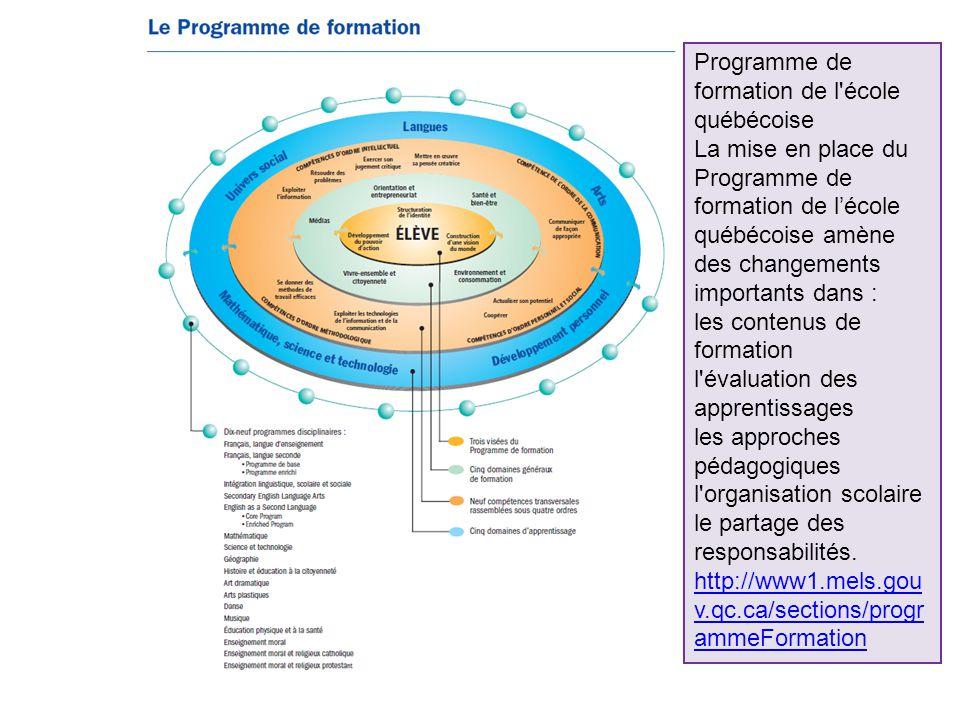 Programme de formation de l'école québécoise La mise en place du Programme de formation de l'école québécoise amène des changements importants dans :