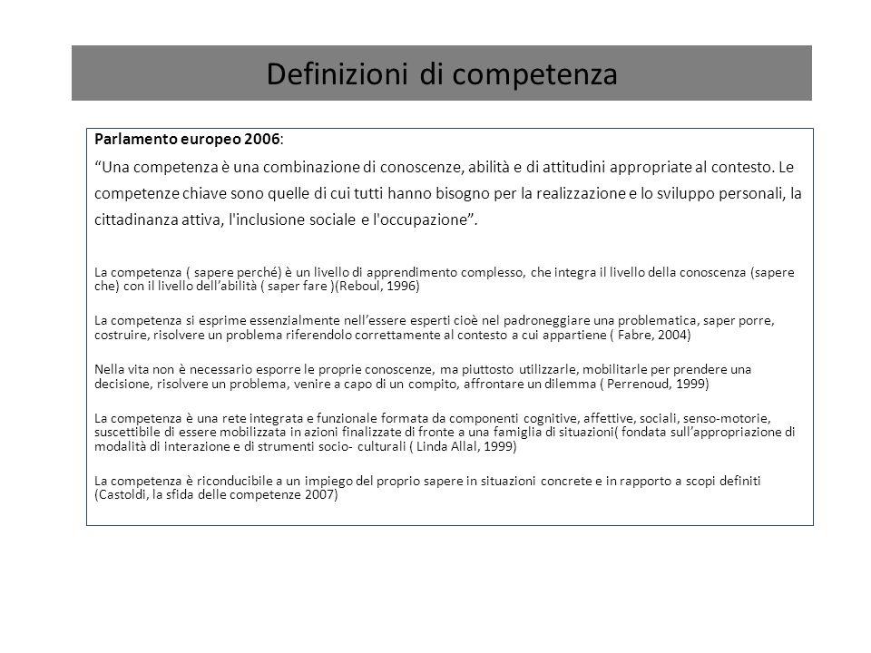 """Definizioni di competenza Parlamento europeo 2006: """"Una competenza è una combinazione di conoscenze, abilità e di attitudini appropriate al contesto."""