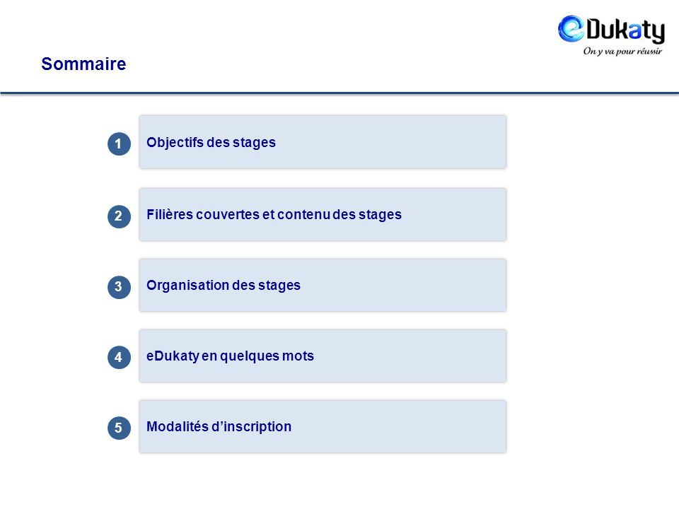 Objectifs des stages Filières couvertes et contenu des stages Organisation des stages eDukaty en quelques mots Modalités d'inscription 1 5 2 3 4 Somma