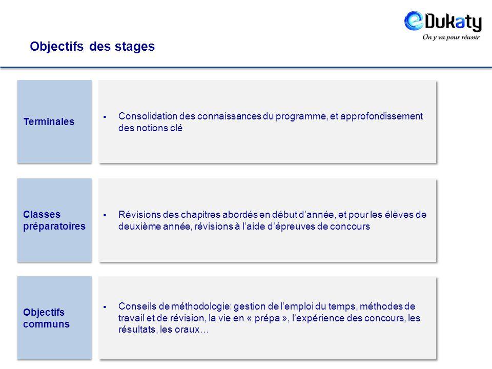 Objectifs des stages Objectifs communs Classes préparatoires Terminales  Consolidation des connaissances du programme, et approfondissement des notio