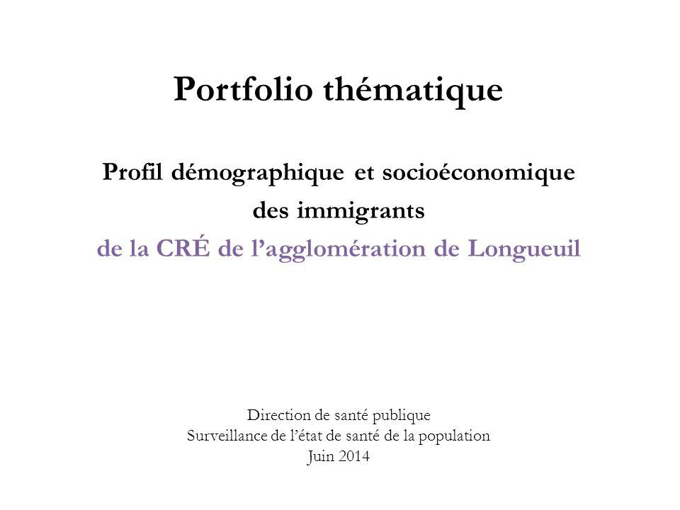 Direction de santé publique Surveillance de l'état de santé de la population Juin 2014 Portfolio thématique Profil démographique et socioéconomique des immigrants de la CRÉ de l'agglomération de Longueuil