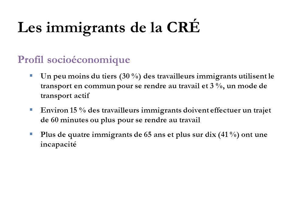 Les immigrants de la CRÉ Profil socioéconomique  Un peu moins du tiers (30 %) des travailleurs immigrants utilisent le transport en commun pour se rendre au travail et 3 %, un mode de transport actif  Environ 15 % des travailleurs immigrants doivent effectuer un trajet de 60 minutes ou plus pour se rendre au travail  Plus de quatre immigrants de 65 ans et plus sur dix (41 %) ont une incapacité
