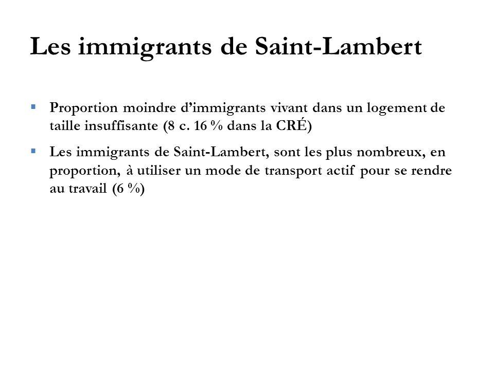 Les immigrants de Saint-Lambert  Proportion moindre d'immigrants vivant dans un logement de taille insuffisante (8 c.