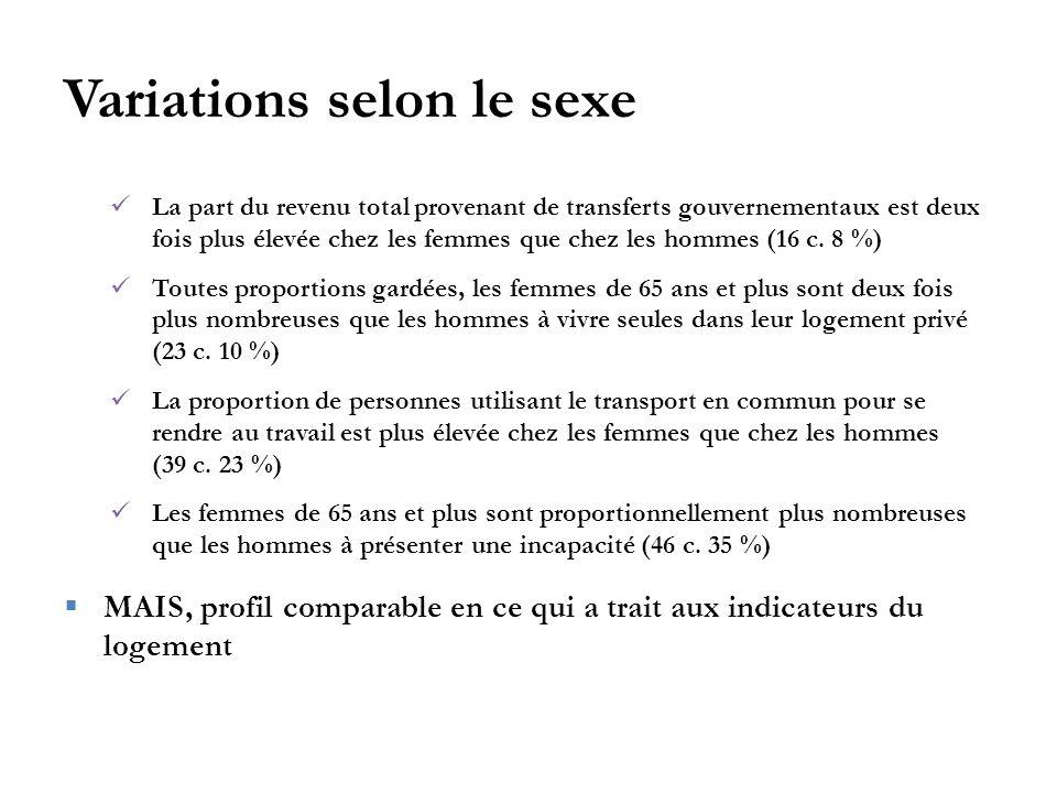 Variations selon le sexe La part du revenu total provenant de transferts gouvernementaux est deux fois plus élevée chez les femmes que chez les hommes (16 c.