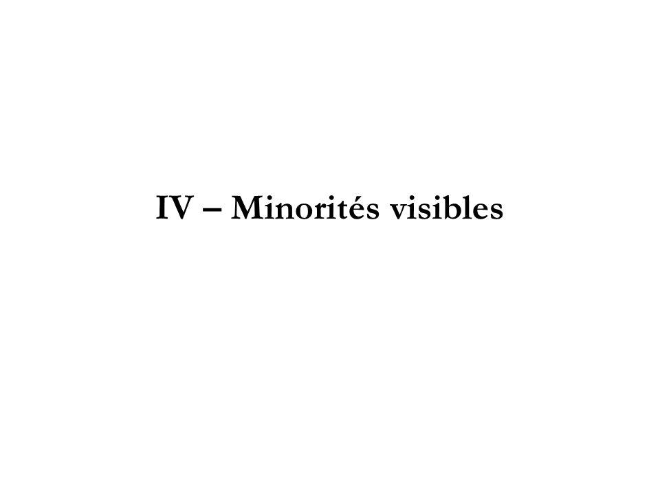 IV – Minorités visibles