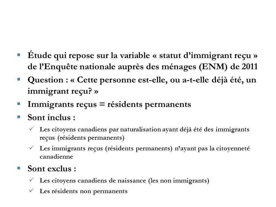  Étude qui repose sur la variable « statut d'immigrant reçu » de l'Enquête nationale auprès des ménages (ENM) de 2011  Question : « Cette personne est-elle, ou a-t-elle déjà été, un immigrant reçu.