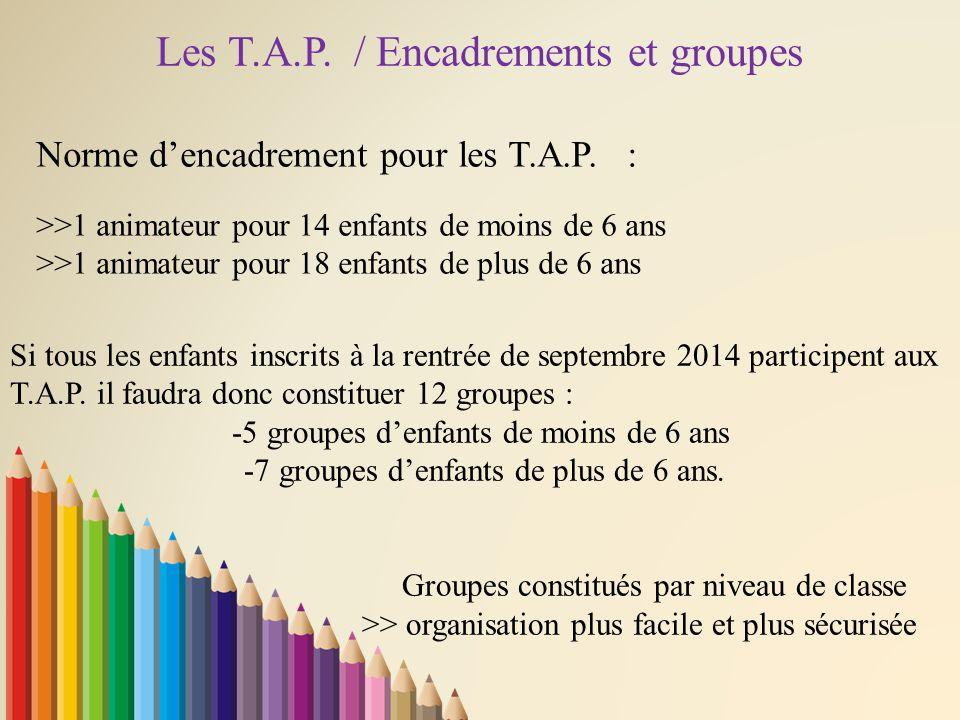 Les T.A.P. / Encadrements et groupes Norme d'encadrement pour les T.A.P. : >>1 animateur pour 14 enfants de moins de 6 ans >>1 animateur pour 18 enfan