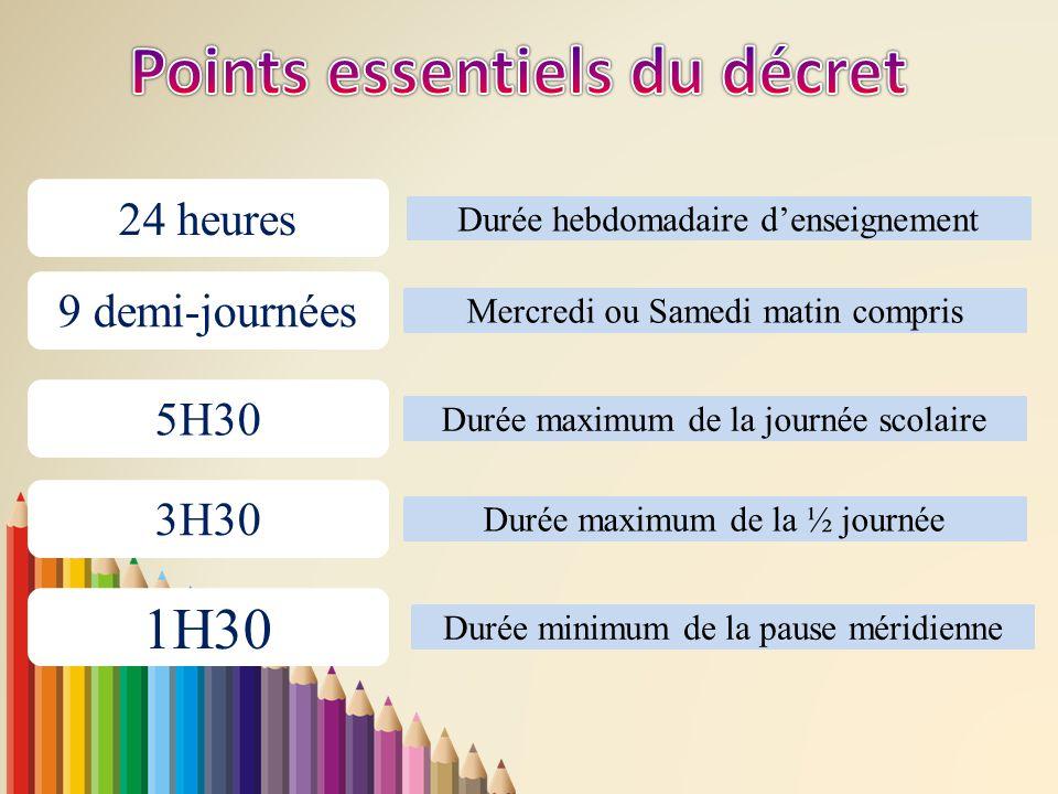 24 heures Durée hebdomadaire d'enseignement 9 demi-journées 5H30 3H30 1H30 Mercredi ou Samedi matin compris Durée minimum de la pause méridienne Durée
