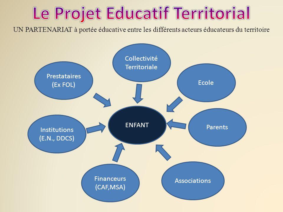 UN PARTENARIAT à portée éducative entre les différents acteurs éducateurs du territoire Collectivité Territoriale Ecole Parents Prestataires (Ex FOL) Institutions (E.N., DDCS) Associations Financeurs (CAF,MSA) ENFANT