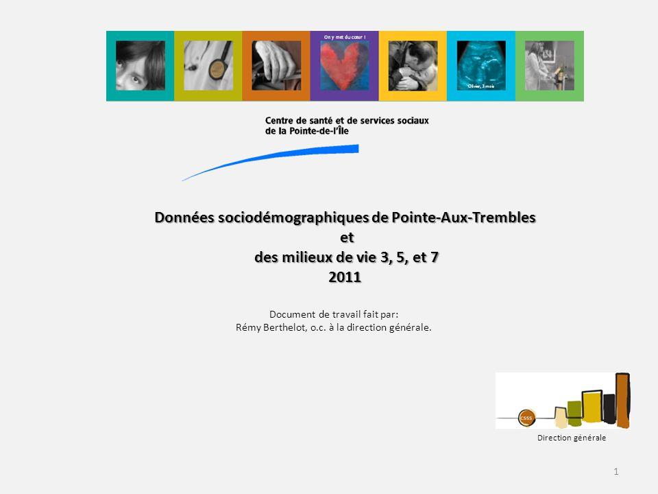 Document de travail fait par: Rémy Berthelot, o.c. à la direction générale. Direction générale 1 Données sociodémographiques de Pointe-Aux-Trembles et