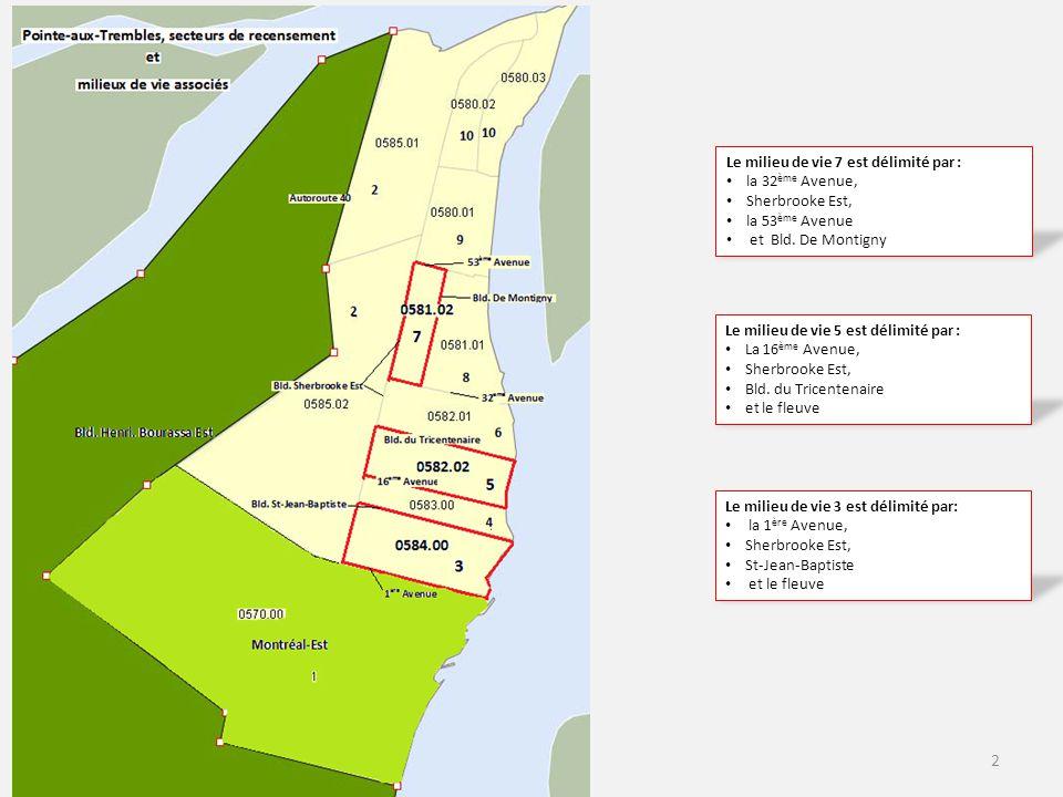2 Le milieu de vie 3 est délimité par: la 1 ère Avenue, Sherbrooke Est, St-Jean-Baptiste et le fleuve Le milieu de vie 5 est délimité par : La 16 ème