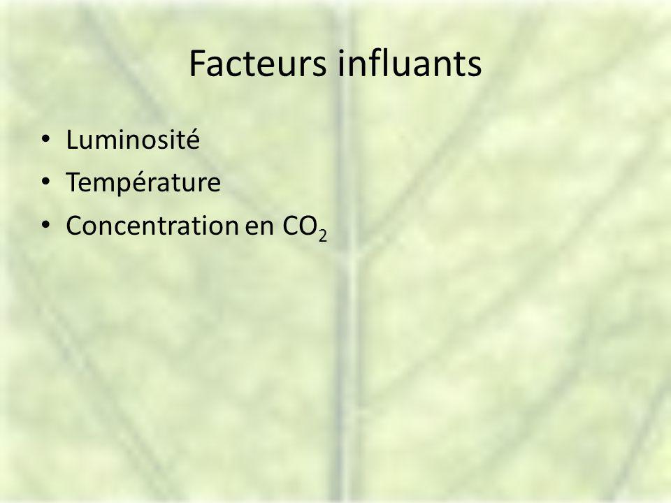 Facteurs influants Luminosité Température Concentration en CO 2