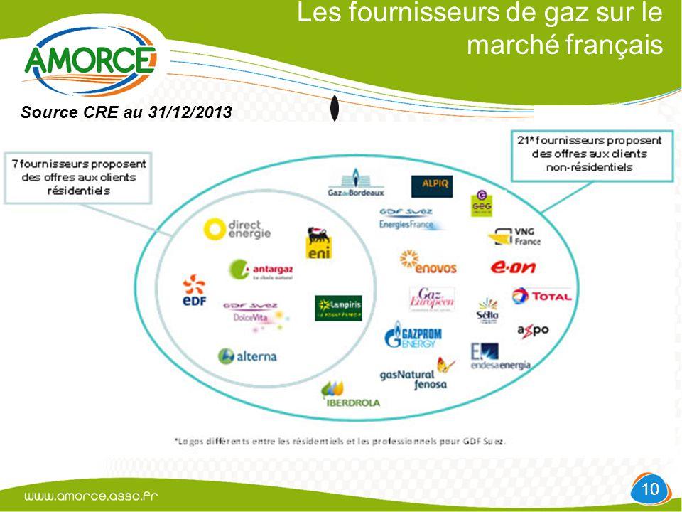 Les fournisseurs de gaz sur le marché français 10 Source CRE au 31/12/2013 7 fournisseurs proposent des offres aux clients résidentiels 21 fournisseurs proposent des offres aux clients non résidentiels
