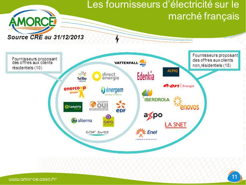 Les fournisseurs d'électricité sur le marché français 11 Source CRE au 31/12/2013 19 fournisseurs proposent des offres aux clients non résidentiels 10 fournisseurs proposent des offres aux clients résidentiels