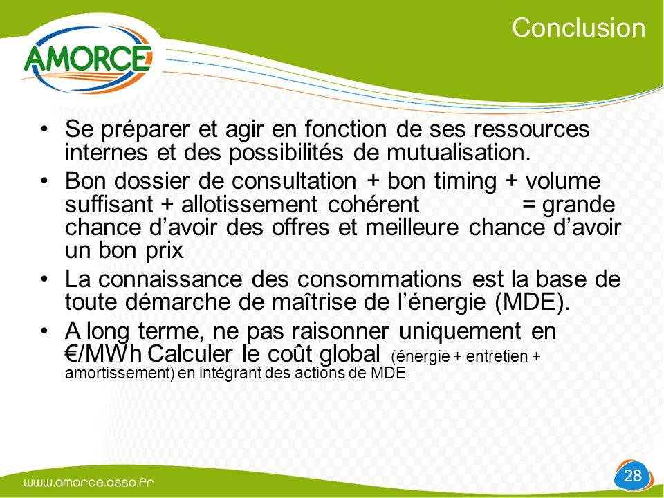 Conclusion Se préparer et agir en fonction de ses ressources internes et des possibilités de mutualisation.