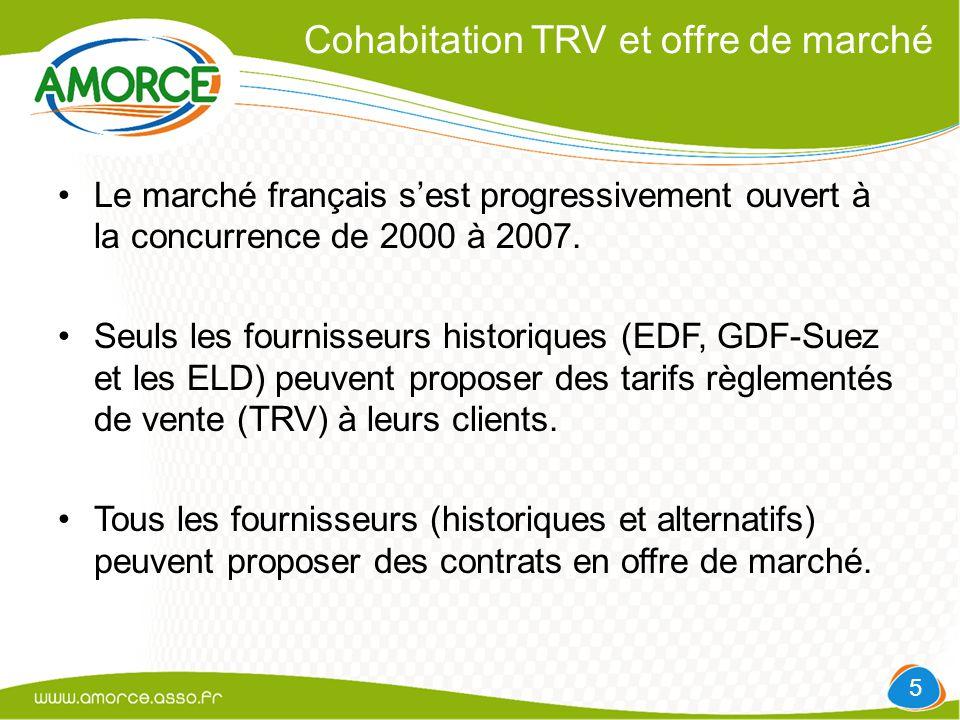 Cohabitation TRV et offre de marché Le marché français s'est progressivement ouvert à la concurrence de 2000 à 2007.