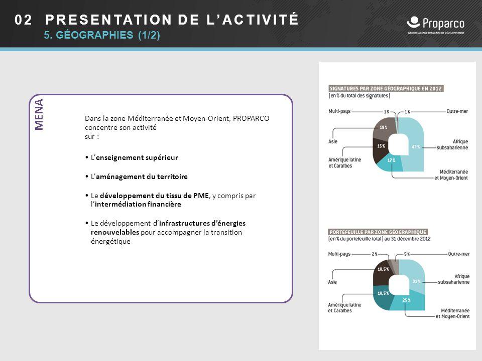 02 PRESENTATION DE L'ACTIVITÉ 5. GÉOGRAPHIES (1/2) MENA Dans la zone Méditerranée et Moyen-Orient, PROPARCO concentre son activité sur : L'enseignemen