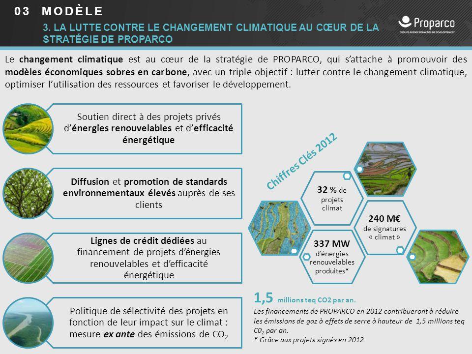 Le changement climatique est au cœur de la stratégie de PROPARCO, qui s'attache à promouvoir des modèles économiques sobres en carbone, avec un triple