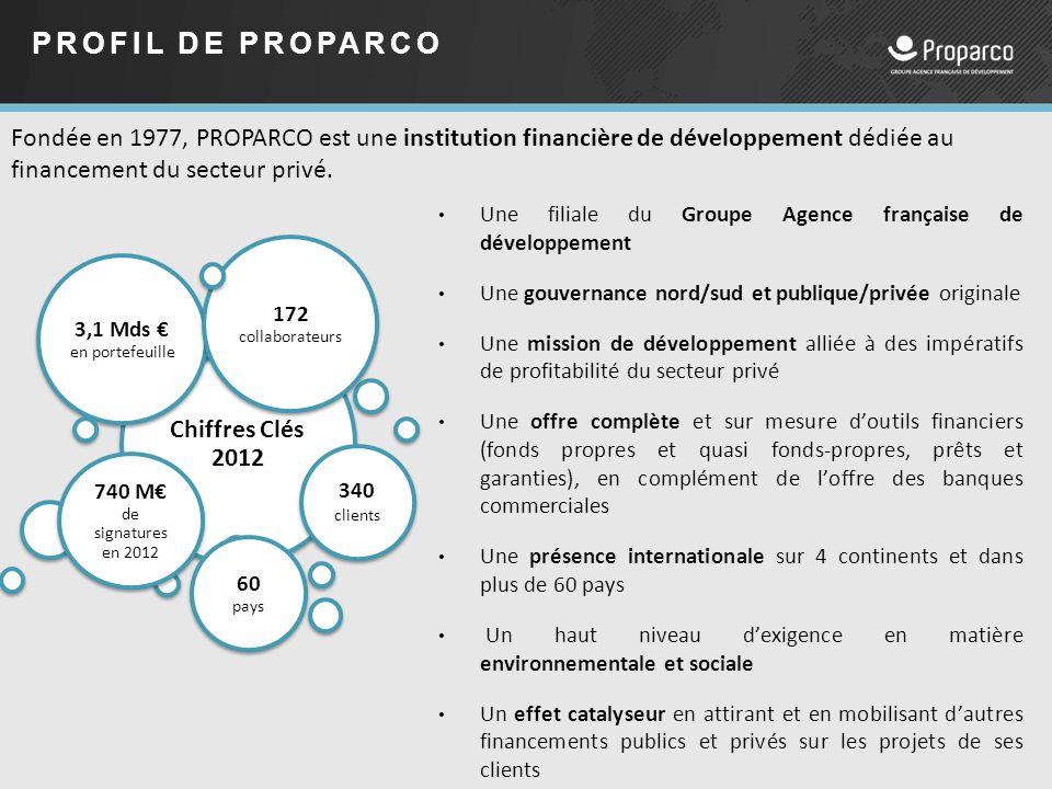 PROFIL DE PROPARCO Chiffres Clés 2012 3,1 Mds € en portefeuille 340 clients 740 M€ de signatures en 2012 60 pays 172 collaborateurs Fondée en 1977, PR