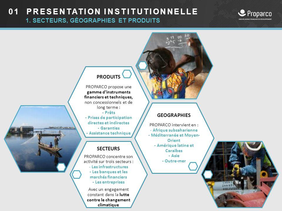 01 PRESENTATION INSTITUTIONNELLE 1. SECTEURS, GÉOGRAPHIES ET PRODUITS SECTEURS PROPARCO concentre son activité sur trois secteurs : - Les infrastructu