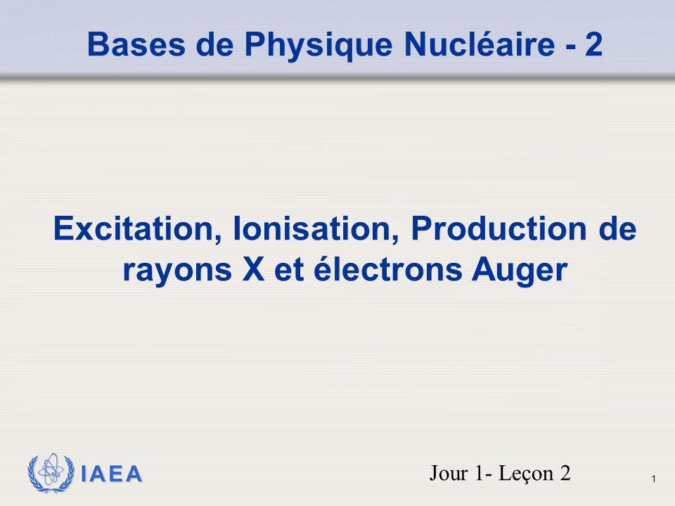 IAEA Bases de Physique Nucléaire - 2 Excitation, Ionisation, Production de rayons X et électrons Auger Jour 1- Leçon 2 1