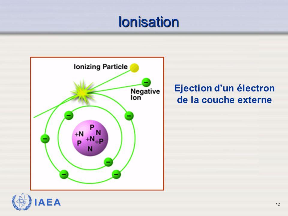 IAEA Ionisation Ejection d'un électron de la couche externe 12