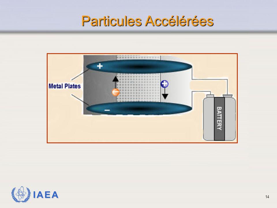 IAEA Particules Accélérées 14