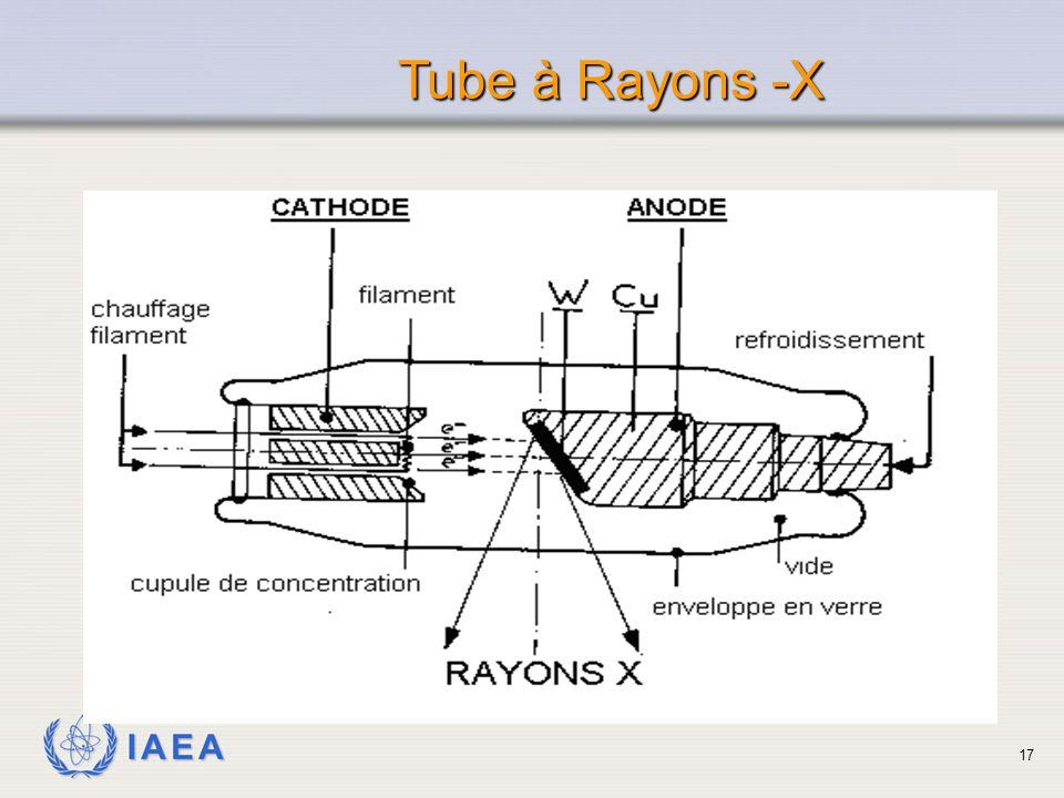 IAEA Tube à Rayons -X 17
