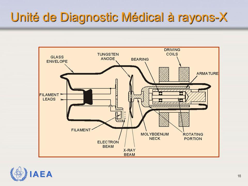 IAEA Unité de Diagnostic Médical à rayons-X 18