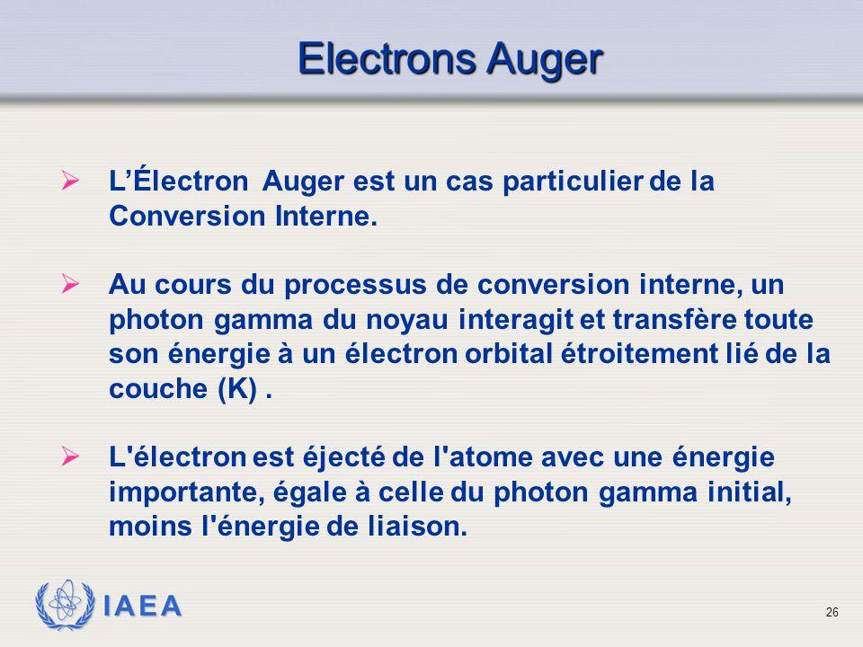 IAEA Electrons Auger  L'Électron Auger est un cas particulier de la Conversion Interne.  Au cours du processus de conversion interne, un photon gamm