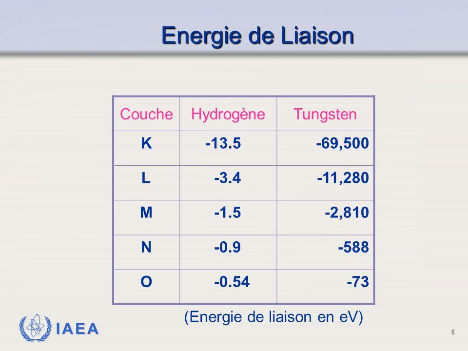 IAEA CoucheHydrogèneTungsten K-13.5-69,500 L-3.4-11,280 M-1.5-2,810 N-0.9-588 O-0.54-73 Energie de Liaison (Energie de liaison en eV) 6
