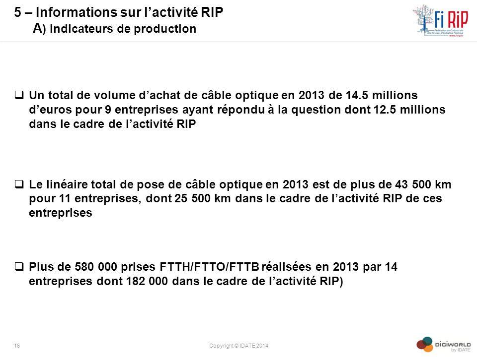 5 – Informations sur l'activité RIP A ) Indicateurs de production  Un total de volume d'achat de câble optique en 2013 de 14.5 millions d'euros pour