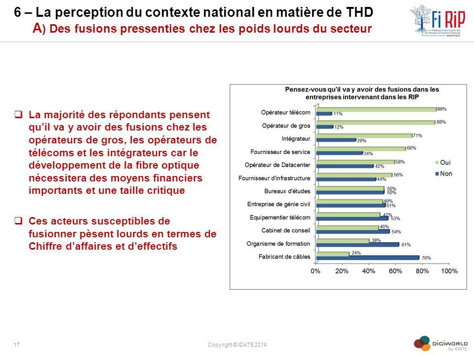 6 – La perception du contexte national en matière de THD A ) Des fusions pressenties chez les poids lourds du secteur  La majorité des répondants pen