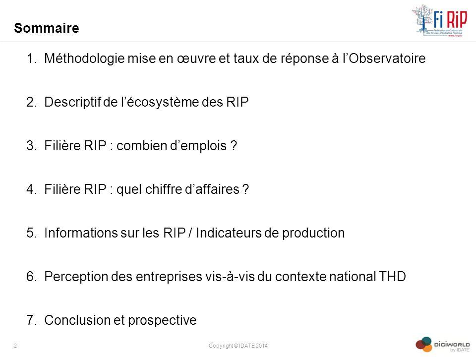 Sommaire 1.Méthodologie mise en œuvre et taux de réponse à l'Observatoire 2.Descriptif de l'écosystème des RIP 3.Filière RIP : combien d'emplois ? 4.F