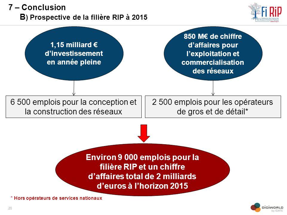 7 – Conclusion B ) Prospective de la filière RIP à 2015 20 1,15 milliard € d'investissement en année pleine 6 500 emplois pour la conception et la con