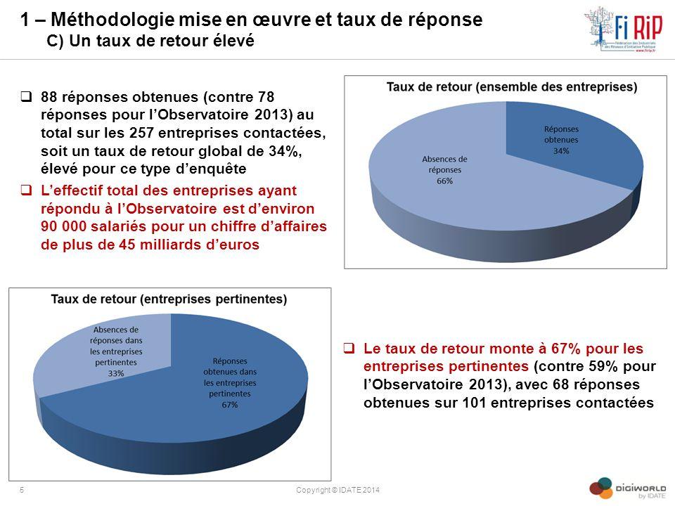 2 – Les entreprises impliquées dans les RIP A) Une localisation géographique sur l'ensemble de la France  Les sièges sociaux des répondants sont globalement répartis sur l'ensemble du territoire français, avec cependant une forte présence en Ile de France (49% des répondants) et en Rhône-Alpes (16% des répondants)  Une répartition des effectifs RIP sur l'ensemble du territoire  Prés de la moitié des entreprises ont une activité RIP répartie sur plusieurs sites en France 48% des entreprises ont une activité RIP répartie sur plusieurs sites en France En moyenne sur une dizaine de sites 2 4 1 42 1 3 2 2 1 1 14 7 3 X Nombre de répondants ayant leur siège social sur la Région concernée 1 Copyright © IDATE 20146 2 Région% des effectifs Ile-de-France48% des effectifs Rhône-Alpes15% des effectifs Bourgogne9% des effectifs Haute-Normandie7% des effectifs Picardie4% des effectifs Reste de la France17% des effectifs