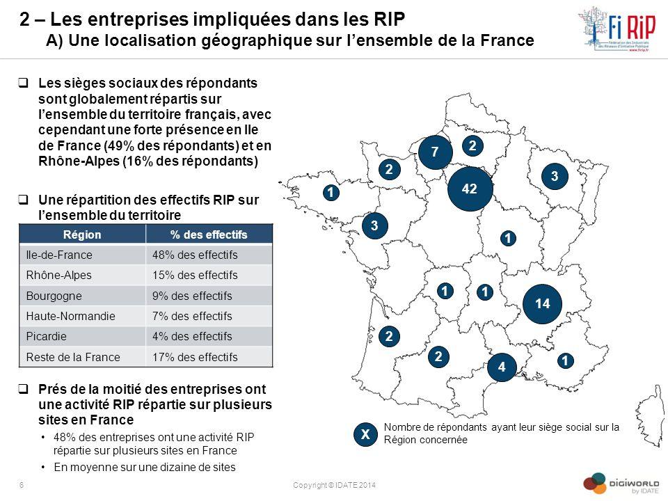 2 – Les entreprises impliquées dans les RIP B) Une filière qui promeut le « made in France » …  Concernant l'activité RIP, la très grande majorité des fournisseurs et des sous- traitants (83%) sont français  Plus de 9 entreprises sur 10 ont la totalité de leurs effectifs RIP exclusivement en France et au total 97% des effectifs RIP sont localisés en France Copyright © IDATE 20147