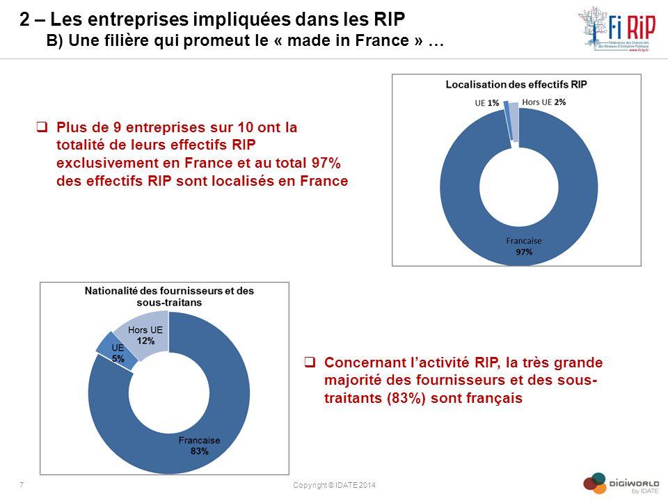 2 – Les entreprises impliquées dans les RIP C) … et une filière ouverte sur le monde et exportable  Pour une majorité des entreprises ayant répondu au questionnaire (84%), l'activité RIP concerne uniquement le territoire français, avec cependant une activité significative dans les autres pays de l'Union Européenne et en Afrique Uniquement la France (84%) Pays de l'Union Européenne (7%) Amérique du Nord (3%) Asie (3%) Afrique (9%) Reste du monde (4%) Copyright © IDATE 20148  Savoir faire technique mais aussi savoir faire en matière d'intervention conjointe publique et privée : les clés pour la réussite à l'export de la filière d'excellence française dans le domaine des RIP !