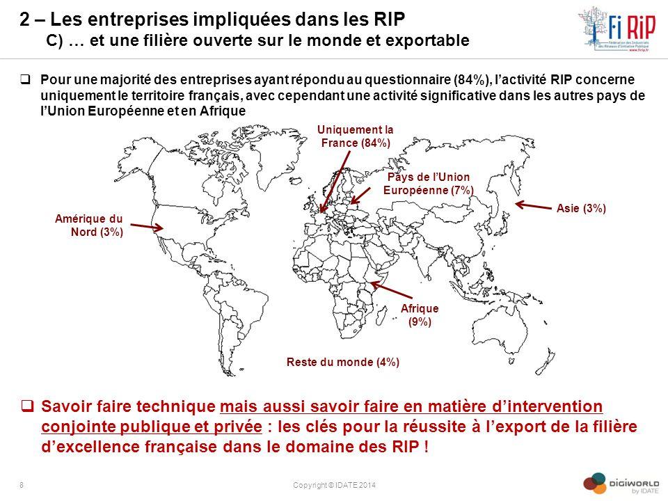 2 – Les entreprises impliquées dans les RIP C) … et une filière ouverte sur le monde et exportable  Pour une majorité des entreprises ayant répondu a