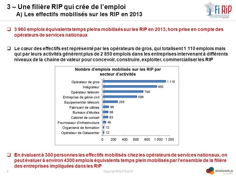 3 – Une filière RIP qui crée de l'emploi A) Les effectifs mobilisés sur les RIP en 2013  3 960 emplois équivalents temps pleins mobilisés sur les RIP