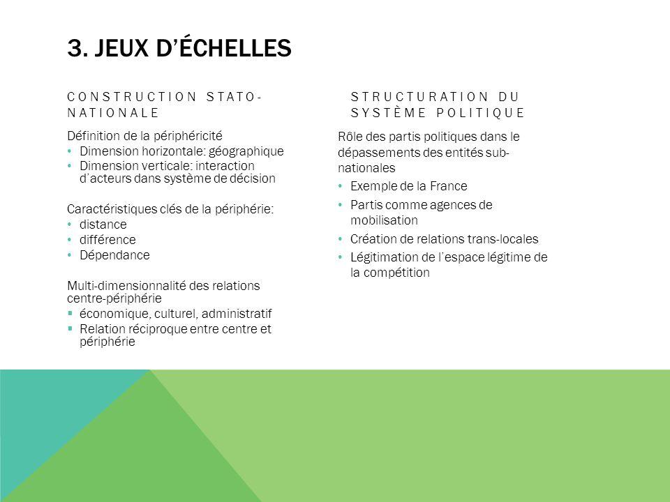 3. JEUX D'ÉCHELLES CONSTRUCTION STATO- NATIONALE Définition de la périphéricité Dimension horizontale: géographique Dimension verticale: interaction d