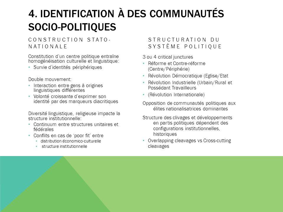4. IDENTIFICATION À DES COMMUNAUTÉS SOCIO-POLITIQUES CONSTRUCTION STATO- NATIONALE Constitution d'un centre politique entraîne homogénéisation culture