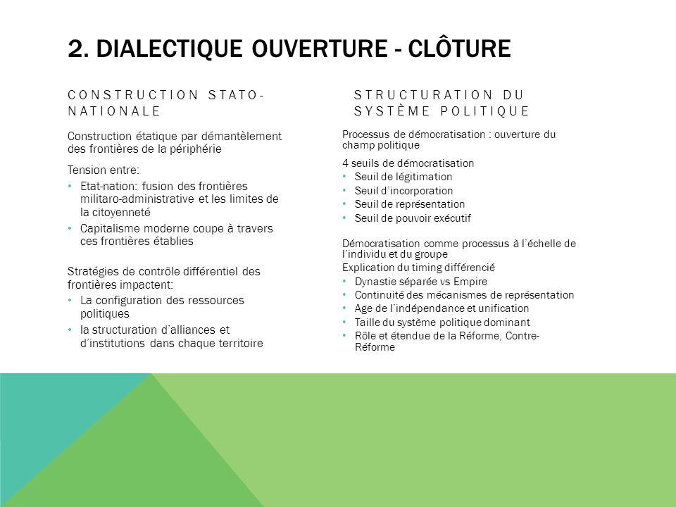 2. DIALECTIQUE OUVERTURE - CLÔTURE CONSTRUCTION STATO- NATIONALE Construction étatique par démantèlement des frontières de la périphérie Tension entre