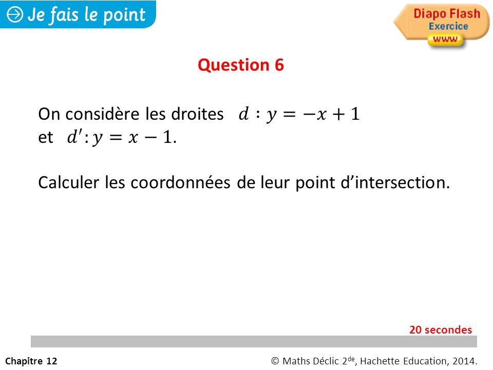 Calculer les coordonnées de leur point d'intersection. Question 6 Chapitre 12© Maths Déclic 2 de, Hachette Education, 2014. 20 secondes