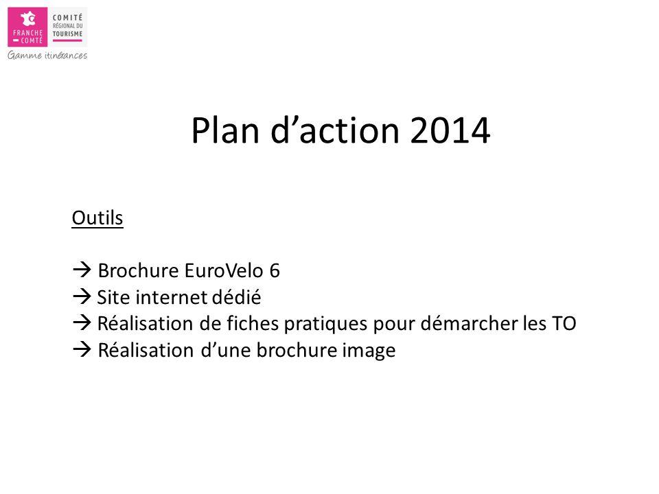 Outils  Brochure EuroVelo 6  Site internet dédié  Réalisation de fiches pratiques pour démarcher les TO  Réalisation d'une brochure image Plan d'action 2014