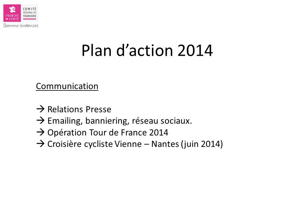 Communication  Relations Presse  Emailing, banniering, réseau sociaux.