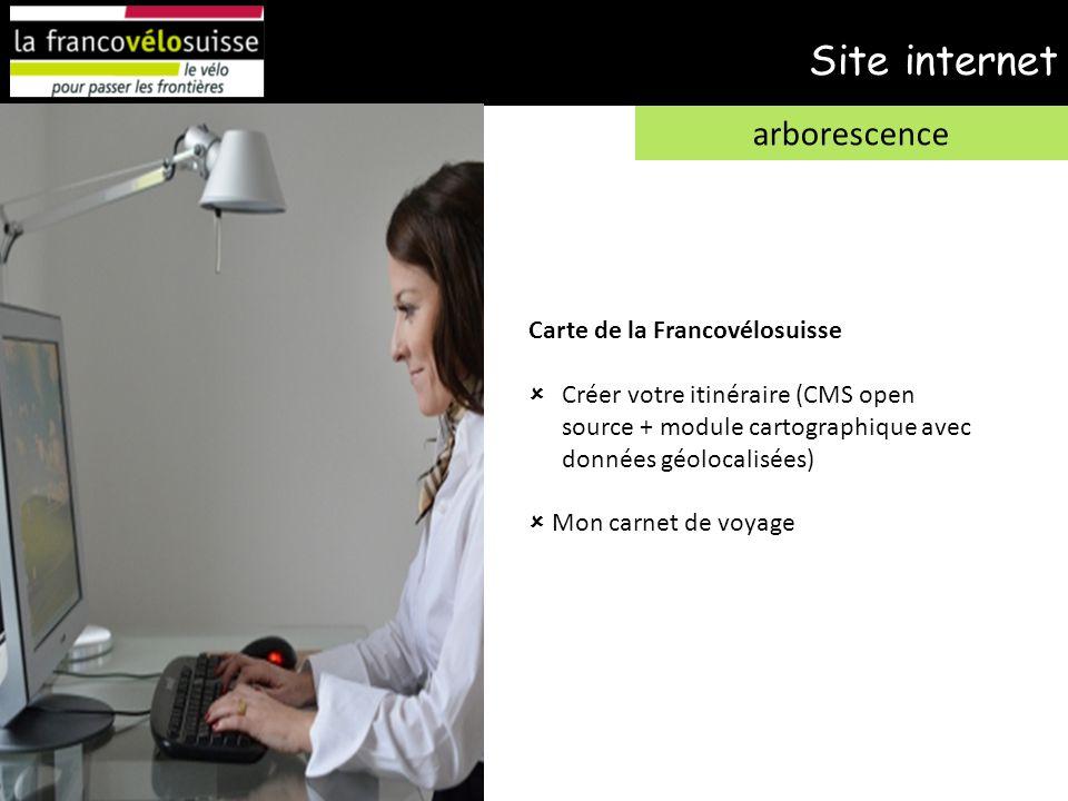 Site internet arborescence Carte de la Francovélosuisse  Créer votre itinéraire (CMS open source + module cartographique avec données géolocalisées)  Mon carnet de voyage